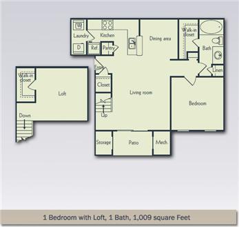 1 Bedroom, Loft